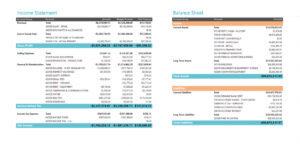 Dashboard - finanse NAV