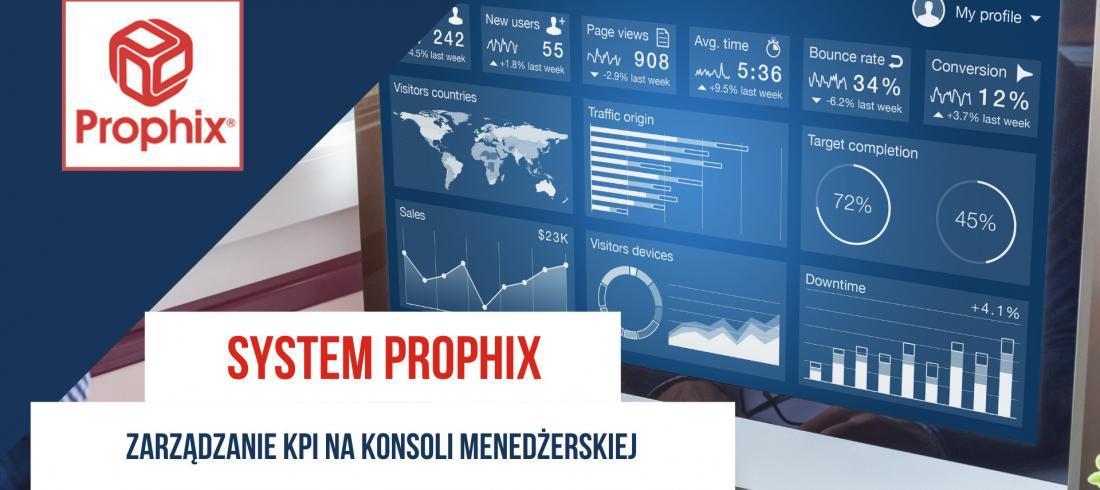 Zarządzanie KPI